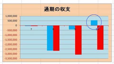 通期の収支グラフ.jpg